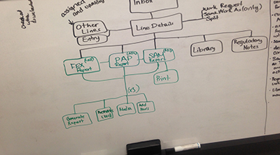 Application UI and task flow white boarding session