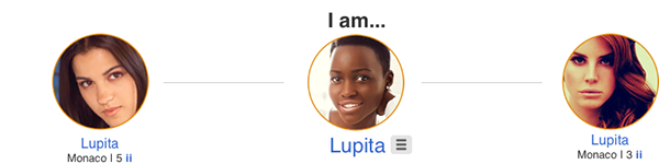 "This feature demonstrates that  ""Lupita""  has shared connections with 2 other "" Lupitas"".  These other  Lupitas  live in Monaco  and share 5 and 3 similar traits, respectively, with  Lupita ."