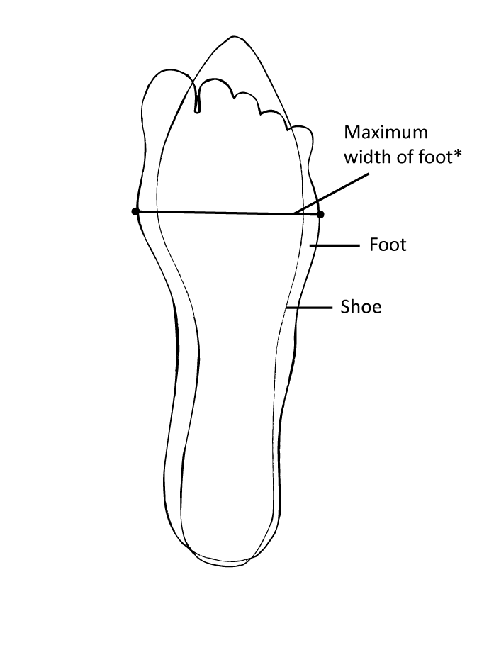 Illustration_AppropriateShoeWidth.png