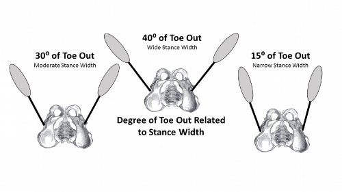 Squat-feet-out-image-881x496.png