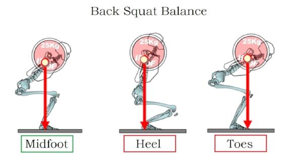 Back-squat-Balance-1.jpg