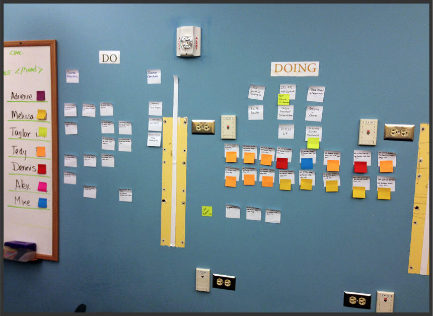CoDeX Kanban Board in Action