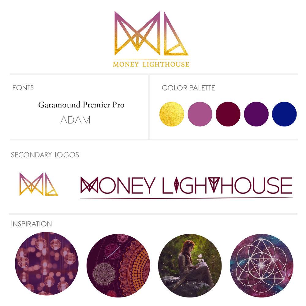 branding-mintgem-logo-design-for-women-in-business