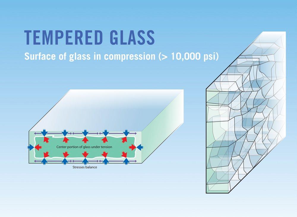 tempered-glass-dc.jpg