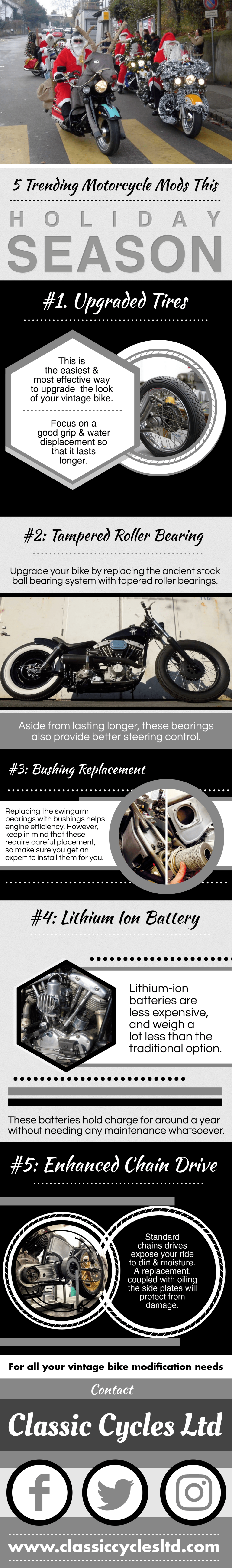 5 Trending Motorcycle Mods This Holiday Season.png
