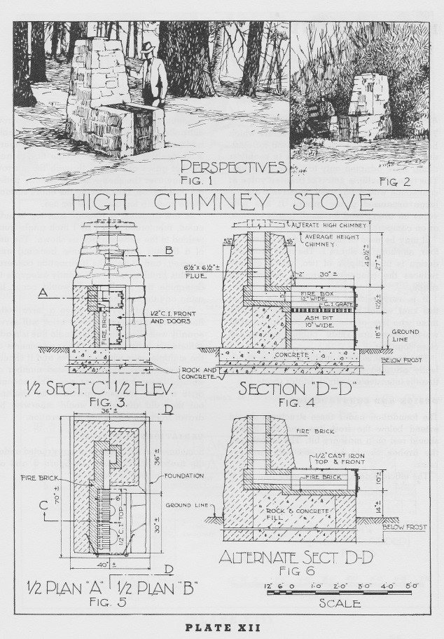 Camp stoves & Fireplaces. Diagrams from Camp Stoves & Fireplaces, a U.S. Forest Service, Department of Agriculture publication written by a consulting landscape architect and published by the Emergency Conservation Work/Civilian Conservation Corps in 1937. Readers familiar with campgrounds and recreational facilities in the National Forests and National Parks may recognize some of these types of structures. Indicative of CCC styles, these improvements may still be encountered, not just in Montana, but nationwide. From the author's collection.