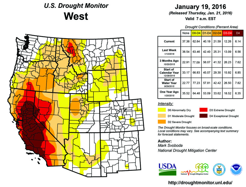 Source: The U.S. Drought Monitor.