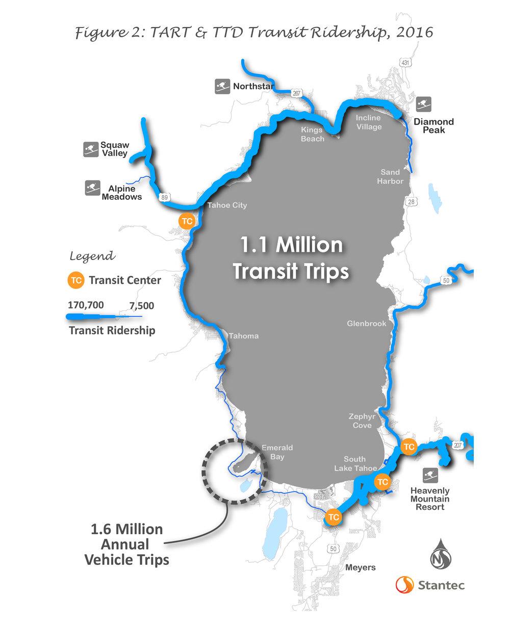 2_Annual Transit Ridership 2016.jpg