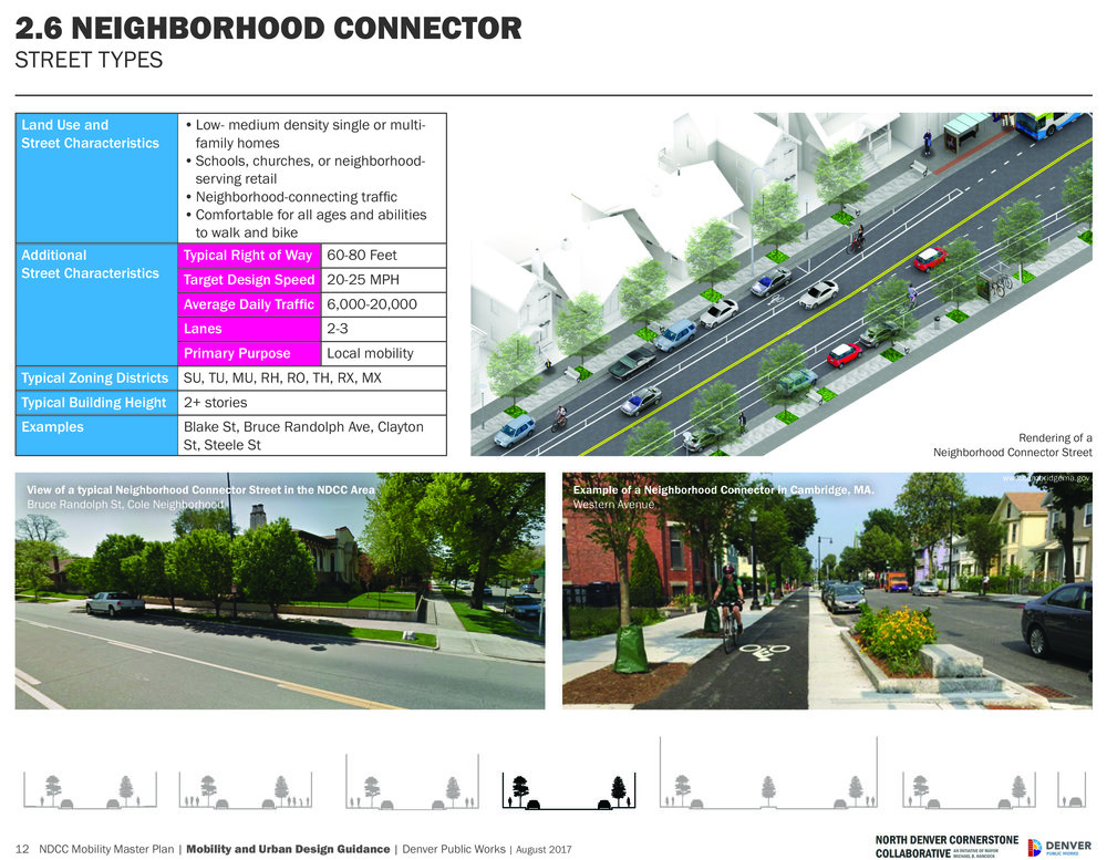 NDCC_Neighborhood_Connector.jpg