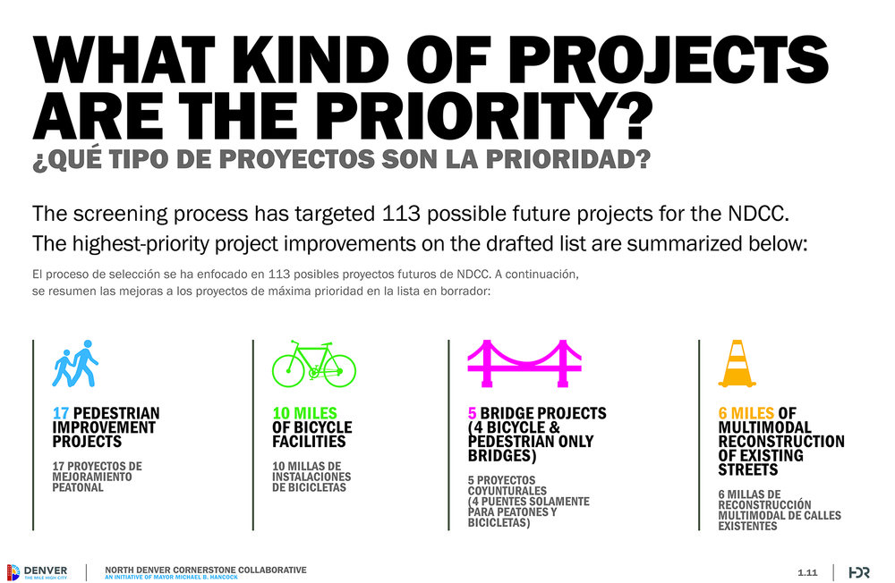 NDCC-mobility-march2017-projects.jpg