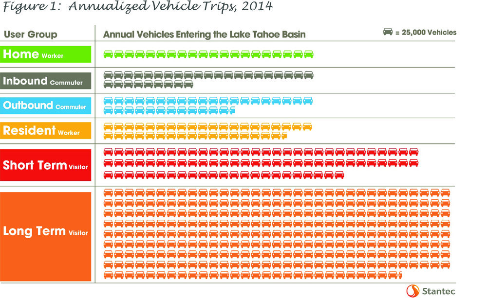 1_Annualized+Vehicle+Trips+2014.jpg