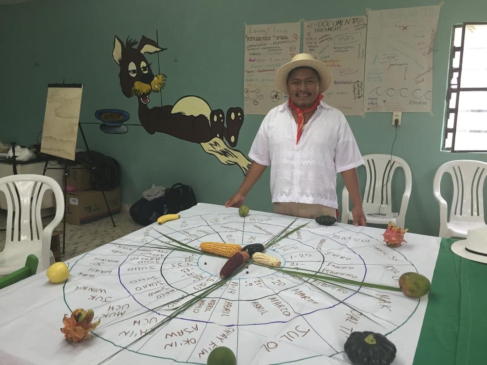 Tsotsil Maya corn calendar