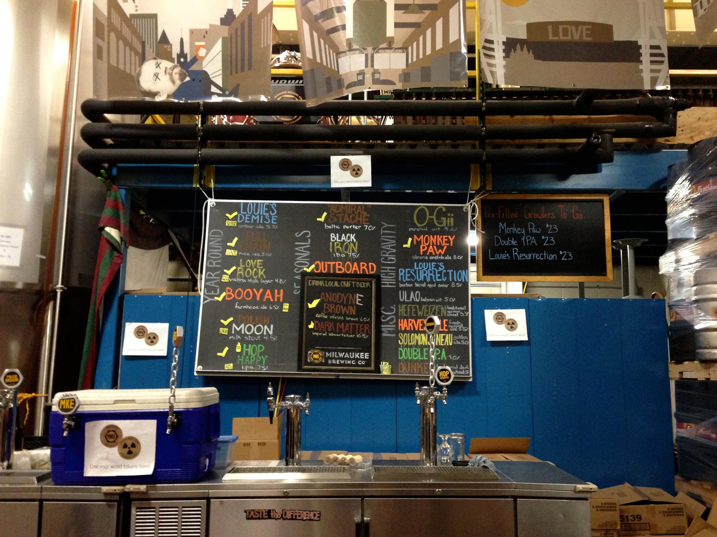 Figure 1. Milwaukee Brewing Company