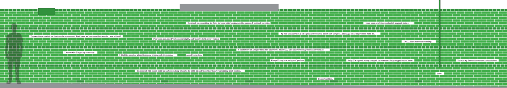 I made a scale model of the brick wall and arranged fifteen of our favorite notes in staggered rows.