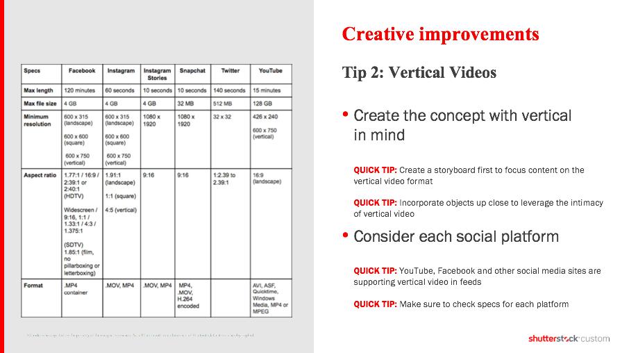 Vertical video content aspect ratios.png