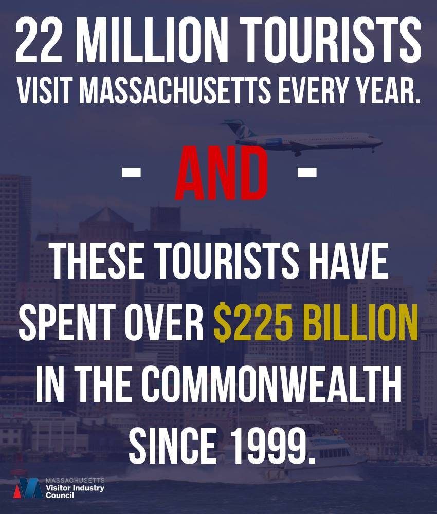 22 Million Tourists.jpg