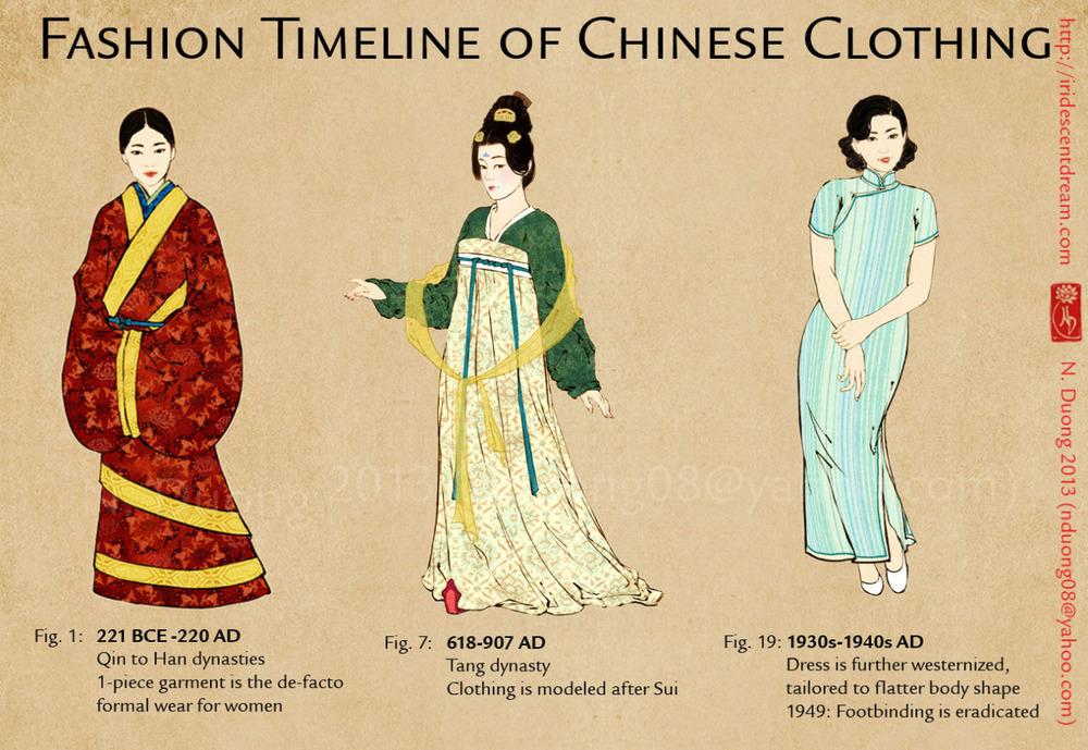 historia-moda-china-mujer.jpg