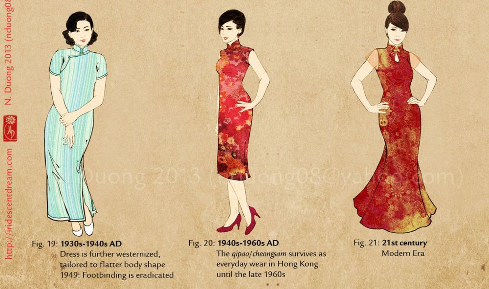 historia-moda-china8.jpg