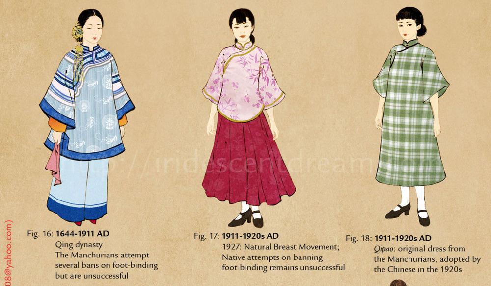 historia-moda-china7.jpg