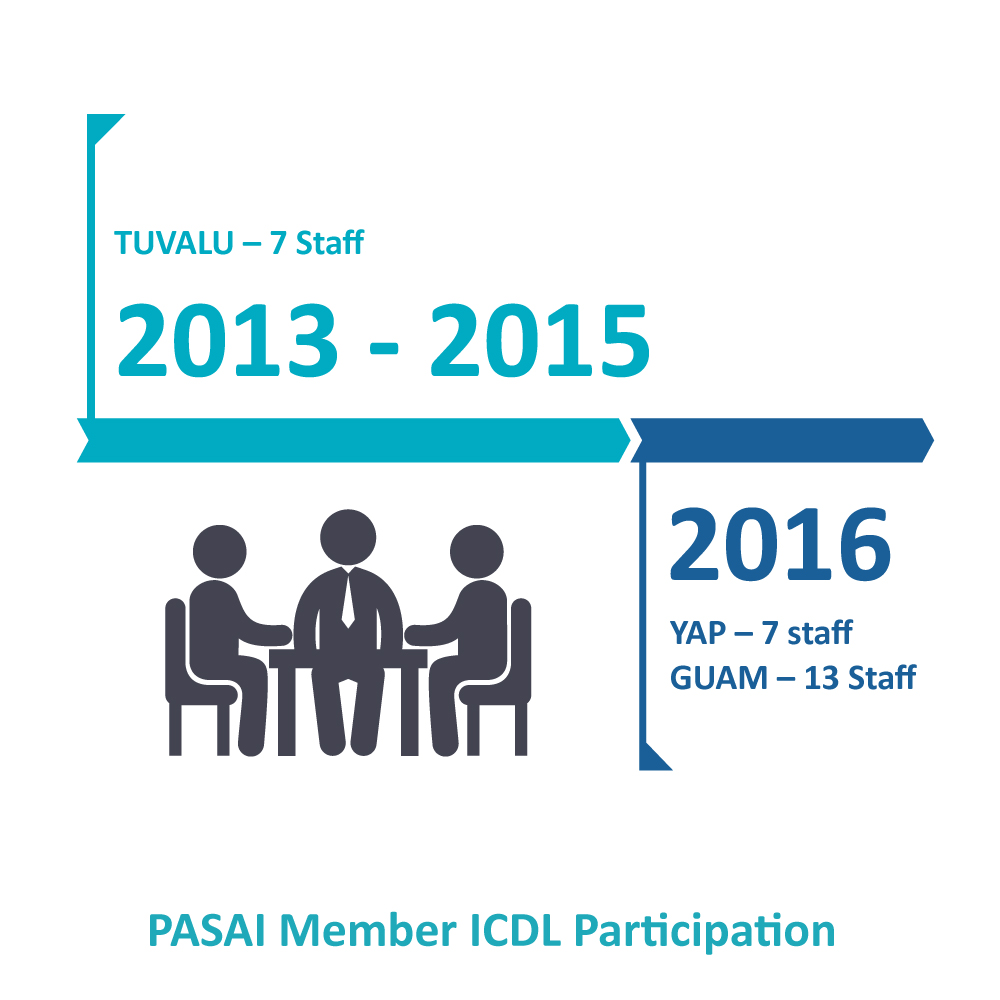 ICDL-infographic-2.jpg