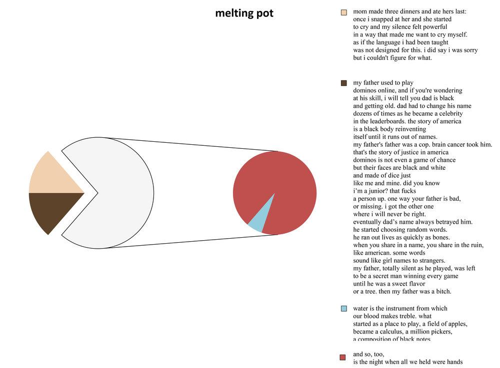 pie chart v skin tones.jpg