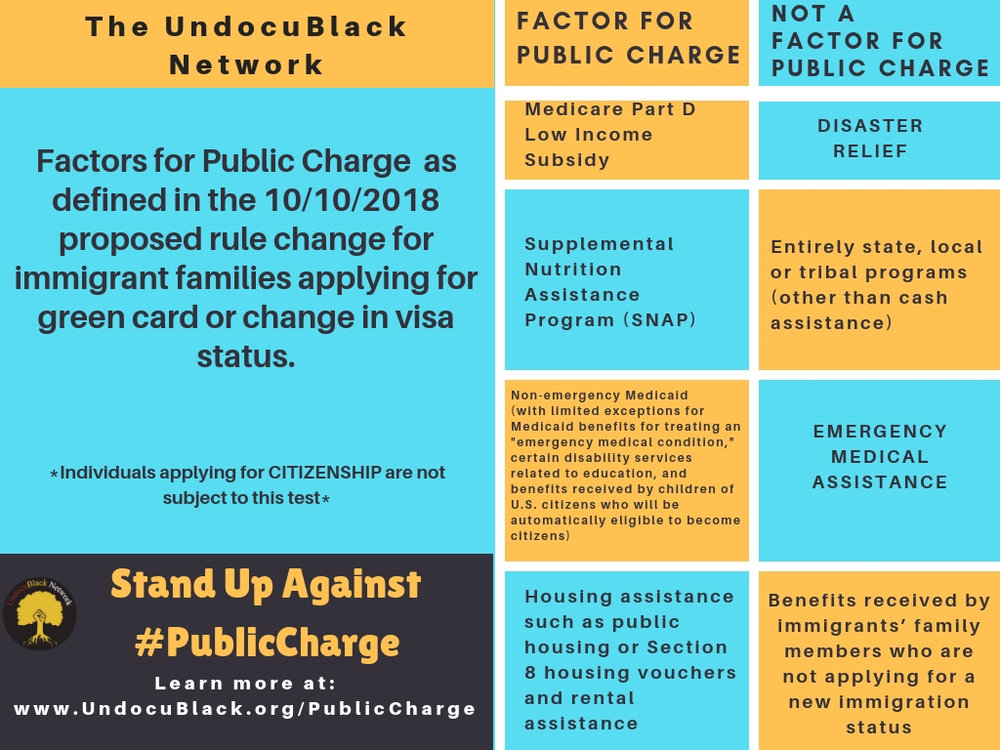 - The factors for Public Charge as defined in the 10/10/2018 proposed Public Charge Rule change by the Trump administration are in line with America's racist history of preventing Black, Brown and Indigenous people from accessing resources and basic needs.