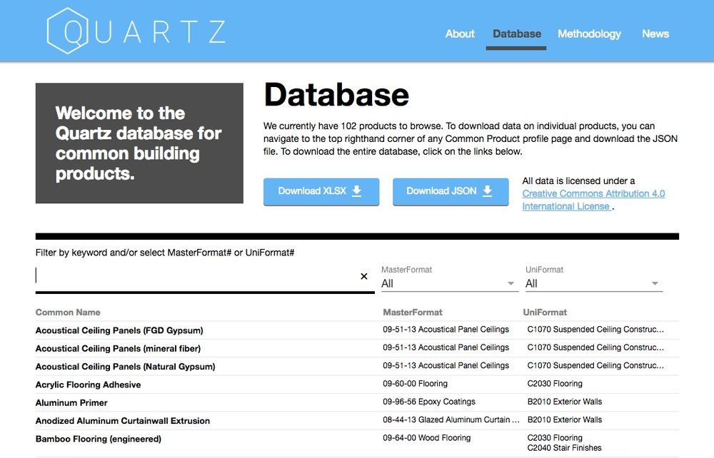 The online portal for the Quartz database at  quartzproject.org/q .