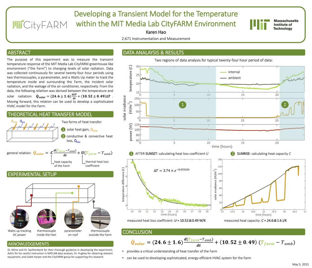 My poster presentation summarizing the work I did to develop a theoretical model for the temperature of the farm.