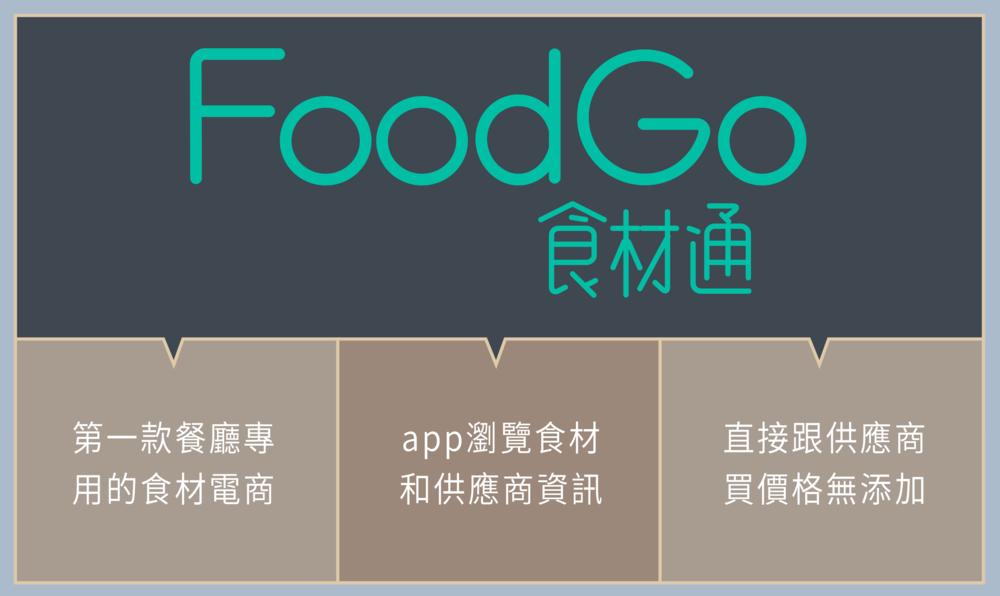 FoodGo介紹圖-02.png