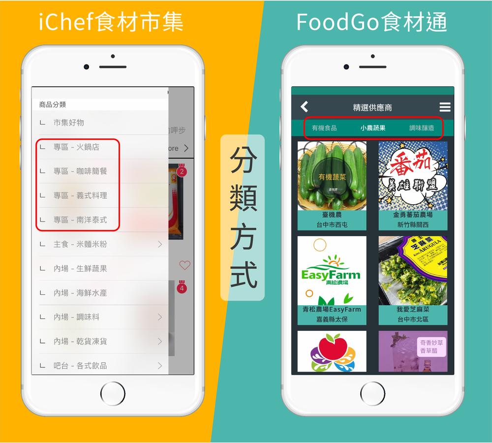 foodgo&ichef-01.png