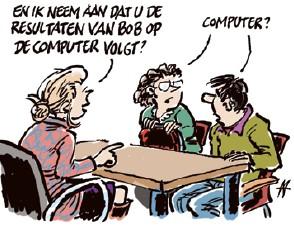 Bron:Wij-leren.nl