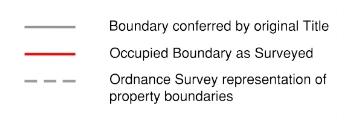 Boundary dispute key