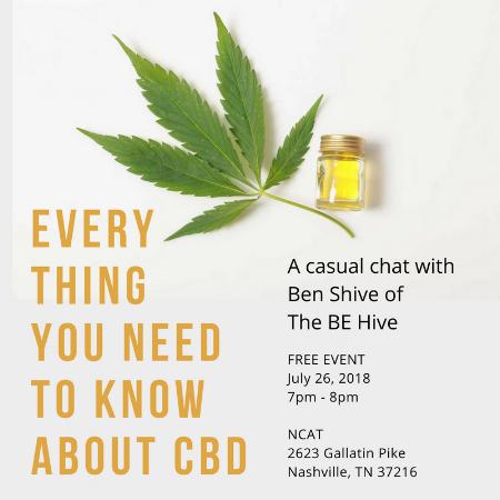 cbd chat (4).png