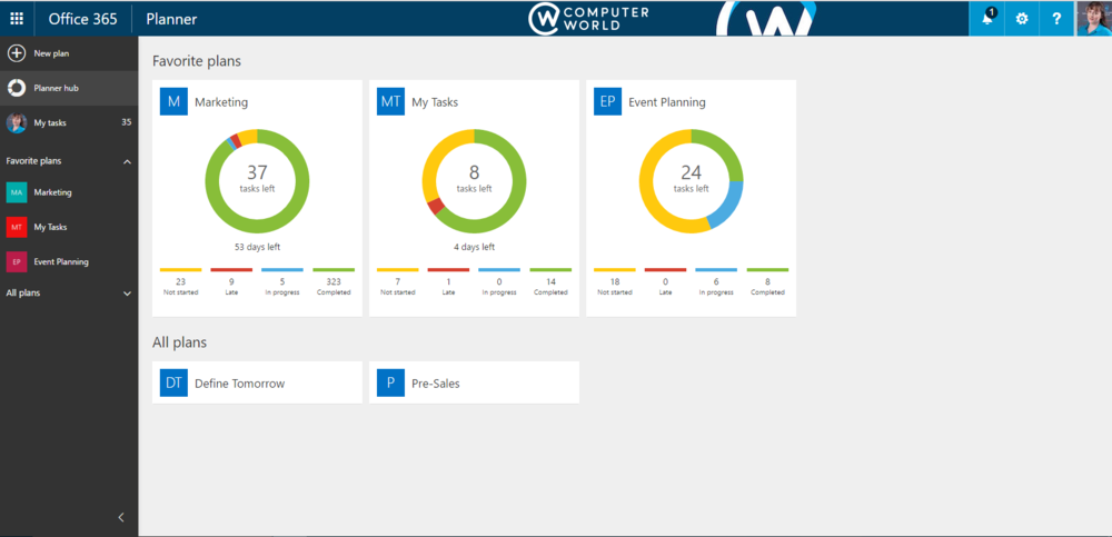 First thoughts on microsoft planner migrate 365 for Office planner online