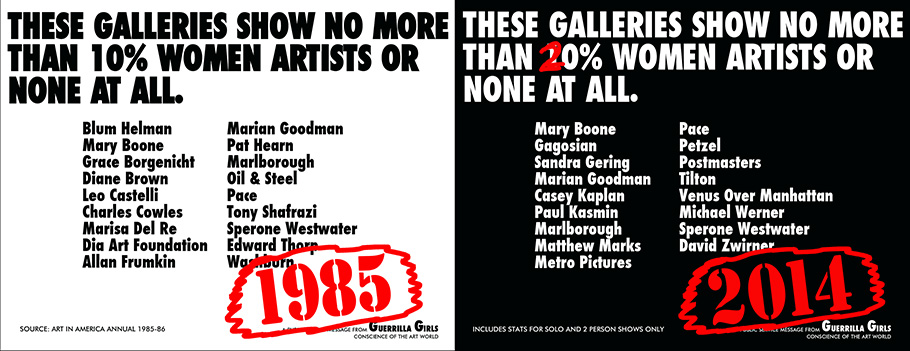 Guerrilla Girls Galleries Recount, 2015 © Guerrilla Girls