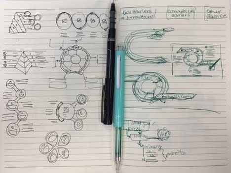 Infographic3_process.jpg