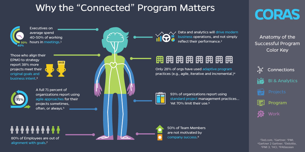 Connected-Programs-Twitter-size.jpg