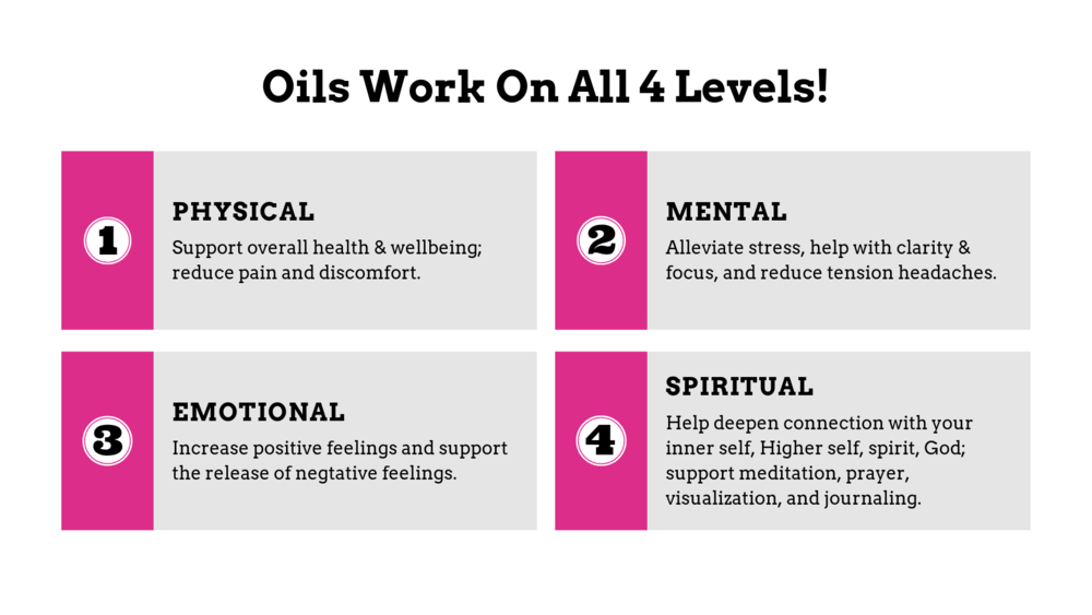 Essential Oils 101 (1) copy 2.png