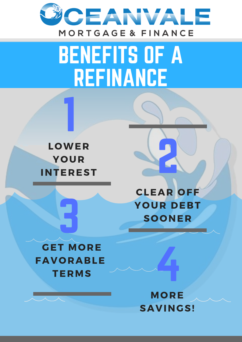 Benefits of Mortgage Refinancing