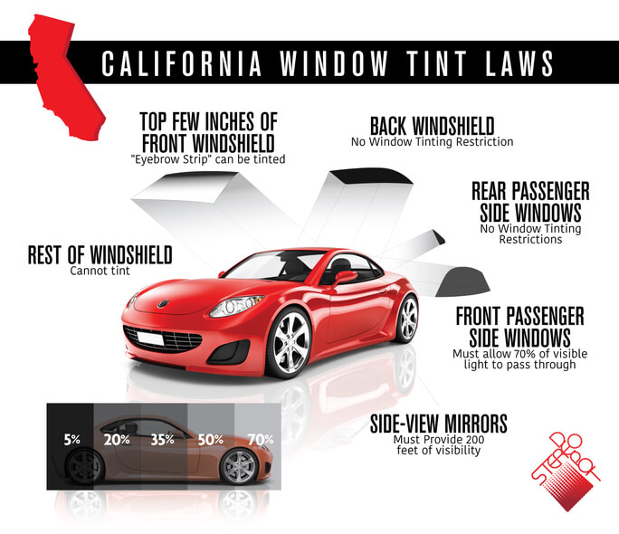 Window tint laws in California.