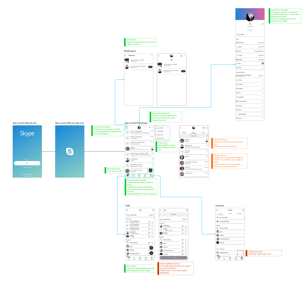 Skype Screen Flow (After Update) copy.png