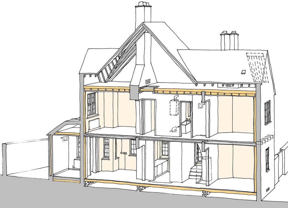 Kyverdale House Prewett Bizley Architects Passivhaus
