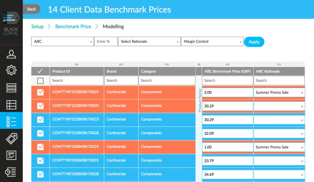 Benchmark Prices Setup   BlackCurve (1).png