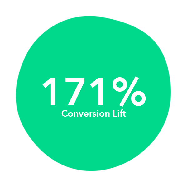 171% conversion lift when shoppers chat with Welcome-enabled brands.