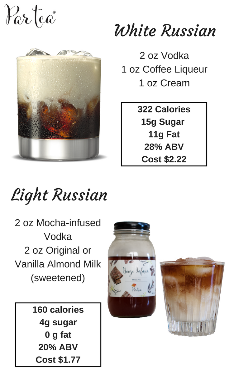 White Russian (2).png