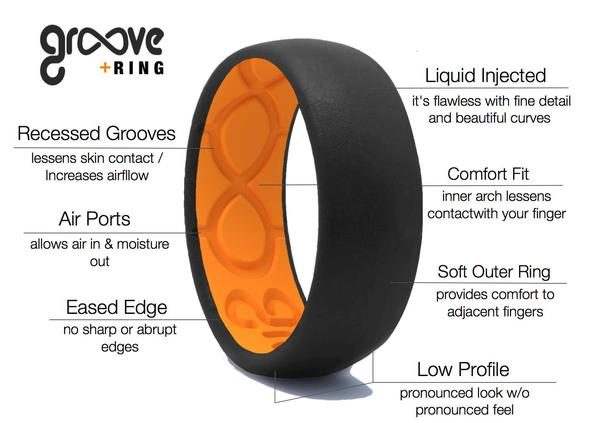 Groove_Silicone_Ring_diagram_thick_lines_grande.jpg
