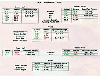 Hunter Alignment Rack >> 4 WHEEL ALIGNMENT EXPLAINED!!! — Precise Auto Service