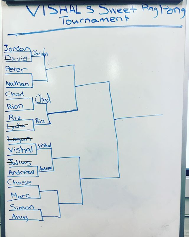 March Madness is REAL. #pingpong #marchmadness #womply #brackets