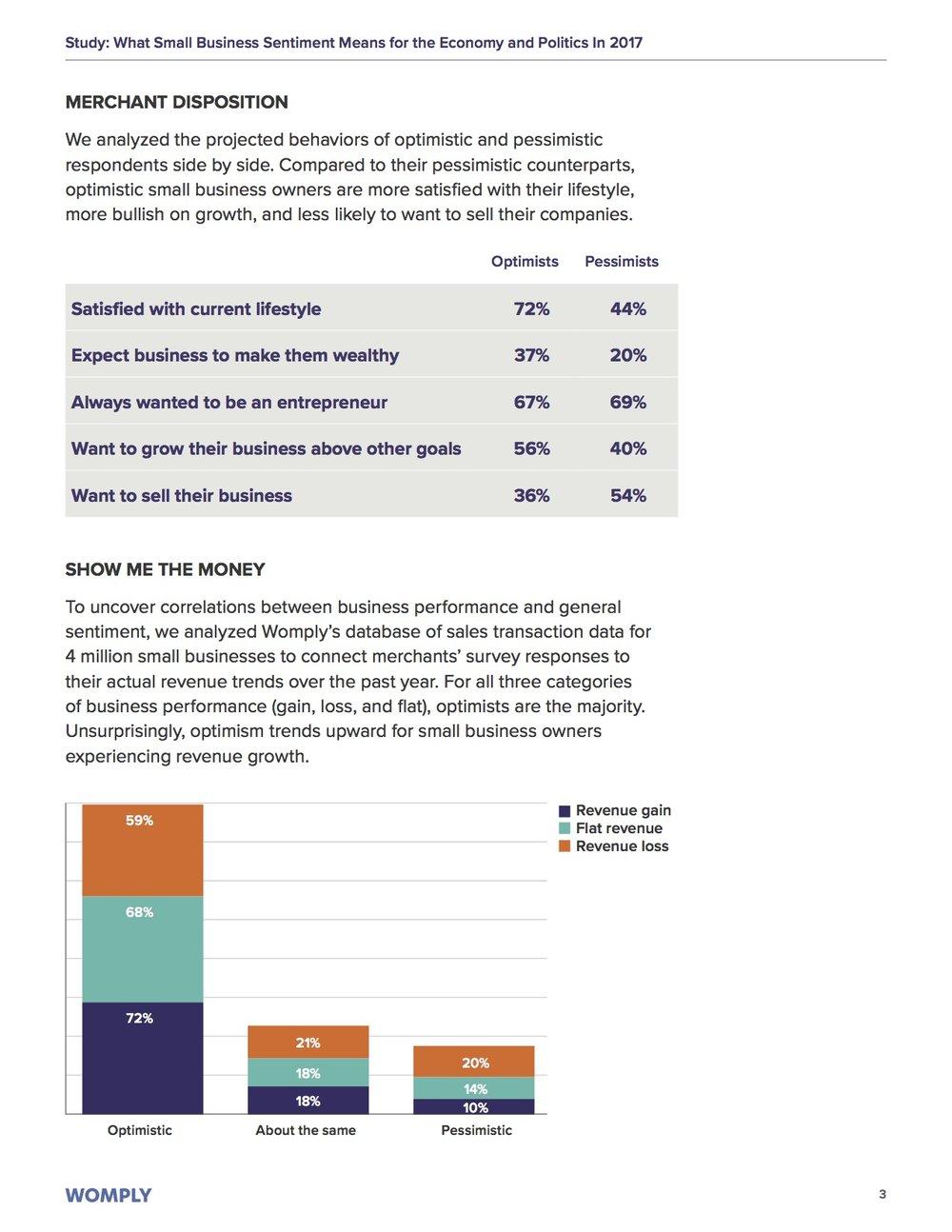 small-business-disposition-revenue