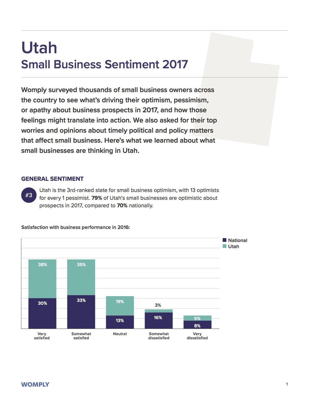 utah-small-business-survey-2017-1